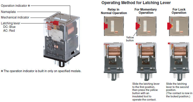 Outstanding Mk S General Purpose Relays Features Omron Industrial Automation Wiring Cloud Oideiuggs Outletorg