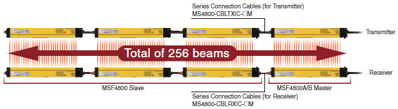 MS4800 Series Features 4
