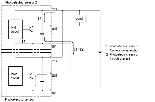 Photoelectric Sensor: Serial Connection | FAQ | Philippines | Omron IA