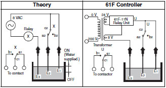Level Switches: Operating Principles | Technical Guide ... on